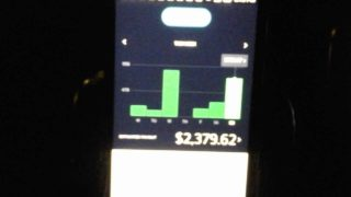 Monthly Uber goal $6,000 to $10,000. Monthly goal on tips $1,500. How?