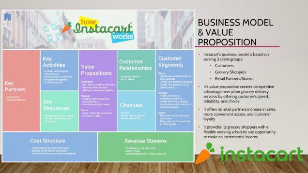 Instacart Marketing Analysis: Boston University METAD 857