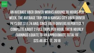 How Much Do You Make Driving For Uber In Kansas City?