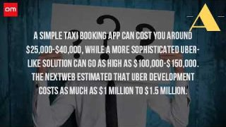 How Much Does It Cost To Make An App Like Uber?